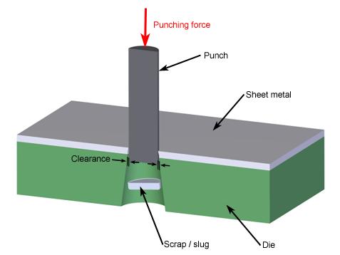CNC punching diagram